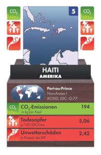 Spielkarte- Klimapoker